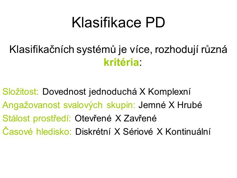 Klasifikace PD Klasifikačních systémů je více, rozhodují různá kritéria: Složitost: Dovednost jednoduchá X Komplexní Angažovanost svalových skupin: Jemné X Hrubé Stálost prostředí: Otevřené X Zavřené Časové hledisko: Diskrétní X Sériové X Kontinuální