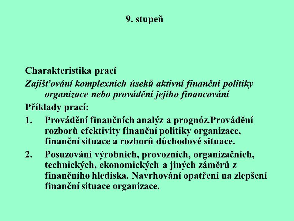 FINANČNÍ REFERENT stupeň: 8 - 10 Charakteristika povolání Zajišťování financování organizace. Stanovování způsobu financování, provádění průzkumů trhu