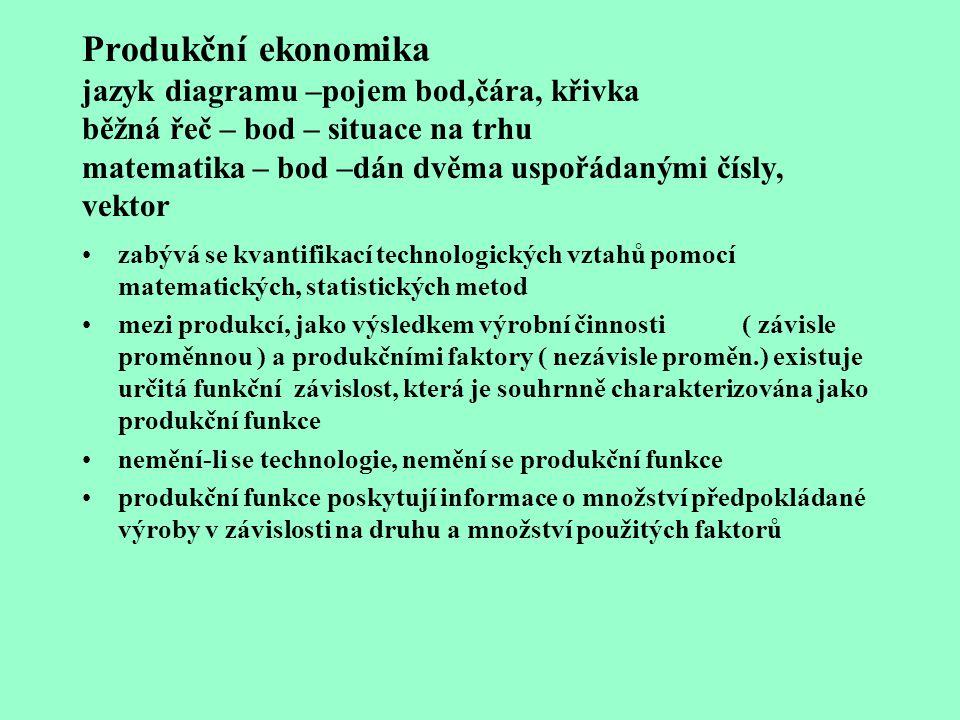 Vývoj nákladů práce a jejich struktury v NH ČR Náklady práce 20012007 Celkem za měsícKč 21594100%Kč 31020100% Mzdy 63,2563,17 Náhrady mzdy7,277,28 Cel