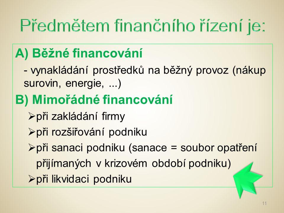 A) Mimořádné financování Počáteční potřeba financí: Investiční náklady: na pořízení objektu, nebo rekonstrukce objektu Zařízení provozovny potřebnými stroji a zařízením k podnikatelské činnosti 12