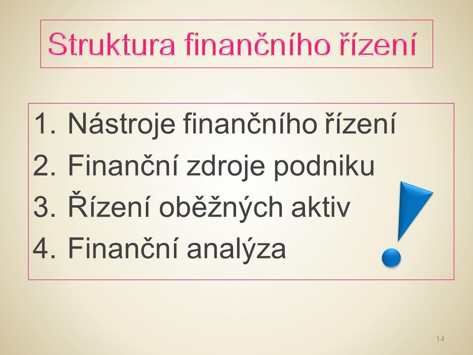 Normy - stanoví potřebu výrobních faktorů Kalkulace - způsob stanovení nákladů a ceny Rozpočet:  nákladů, výnosů a zisku  platební schopnosti Investiční rozpočet: krátkodobý (jde o operativní rozpočet) dlouhodobý (jedná se spíše o prognózu) 15