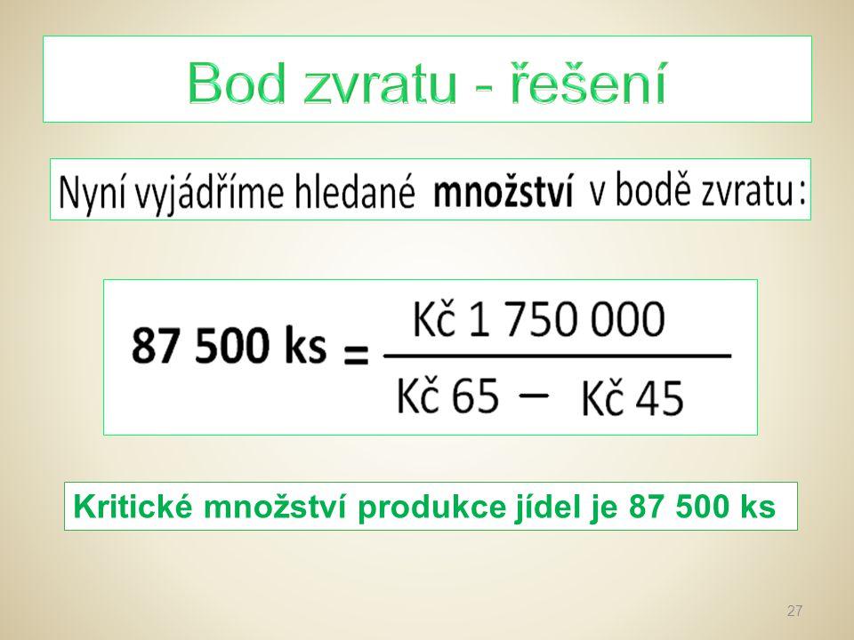 Tuzemský podnik vyrábějící zdravotní potřeby má fixní náklady v hodnotě 1 600 200 Kč, prodejní cena jednoho kusu je 135 Kč a variabilní náklady na jeden kus jsou 65 Kč.
