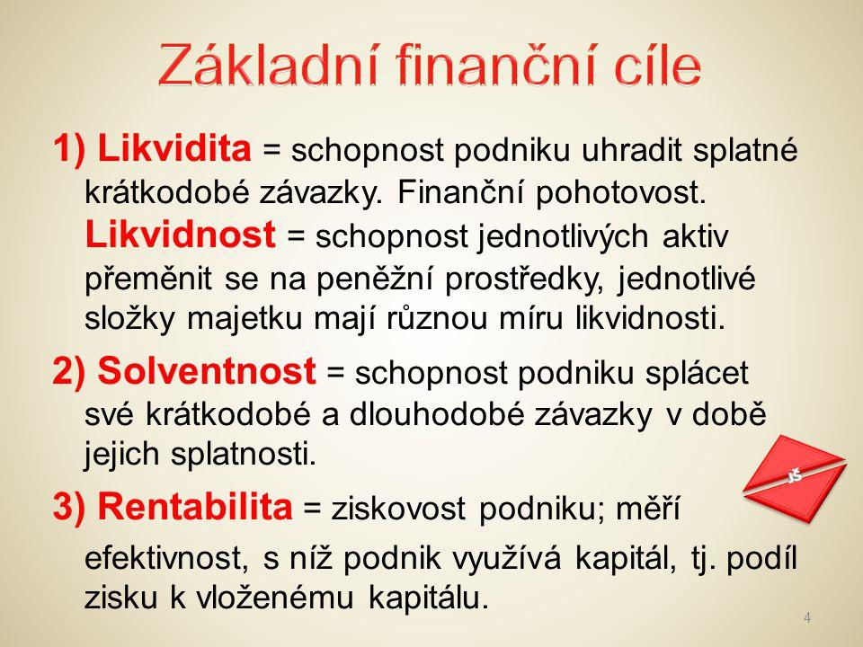 V tržní ekonomice má následující úkoly: 1) Zajišťovat kapitál pro běžnou a budoucí potřebu podniku.
