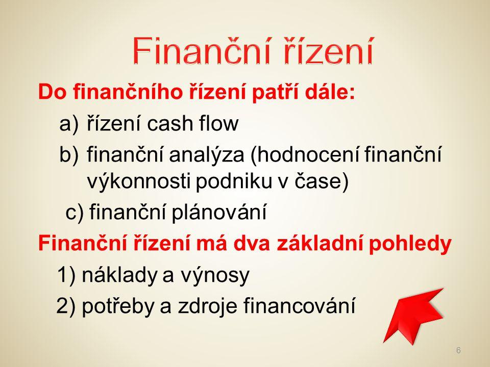 Při finančním řízení je nutné respektovat: Faktor času a faktor rizika 1)Faktor času úzce souvisí s budoucí hodnotou peněz.