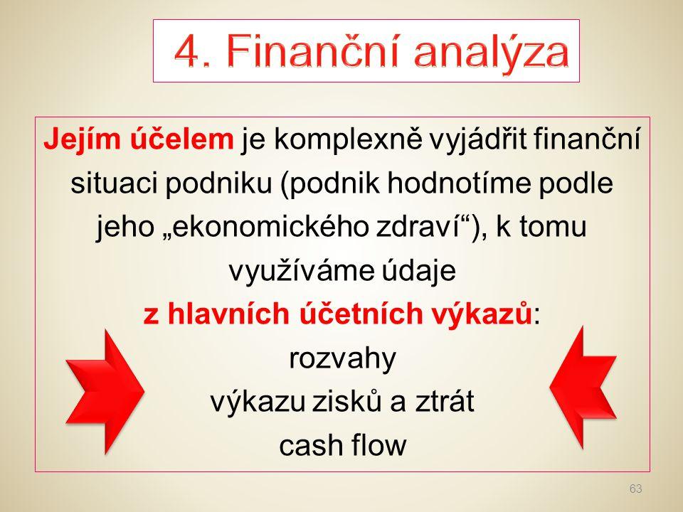 Hlavními oblastmi jsou: 1.Výnosnost ‒ rentabilita podniku 2.