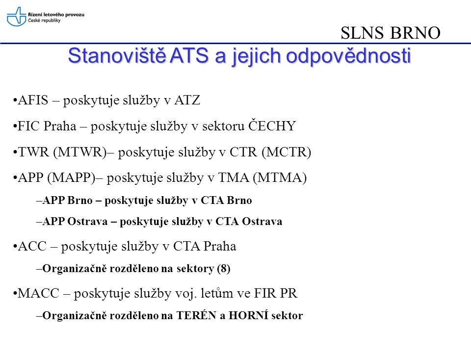 SLNS BRNO Stanoviště ATS a jejich odpovědnosti AFIS – poskytuje služby v ATZ FIC Praha – poskytuje služby v sektoru ČECHY TWR (MTWR)– poskytuje služby v CTR (MCTR) APP (MAPP)– poskytuje služby v TMA (MTMA) –APP Brno – poskytuje služby v CTA Brno –APP Ostrava – poskytuje služby v CTA Ostrava ACC – poskytuje služby v CTA Praha –Organizačně rozděleno na sektory (8) MACC – poskytuje služby voj.