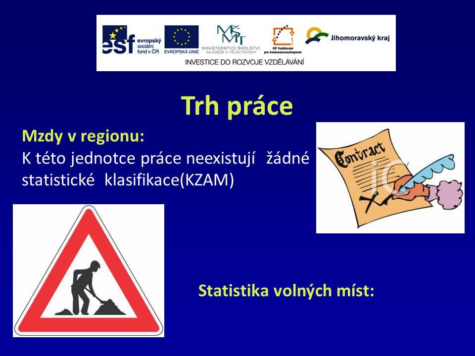 Trh práce Mzdy v regionu: K této jednotce práce neexistují žádné statistické klasifikace(KZAM) Statistika volných míst: