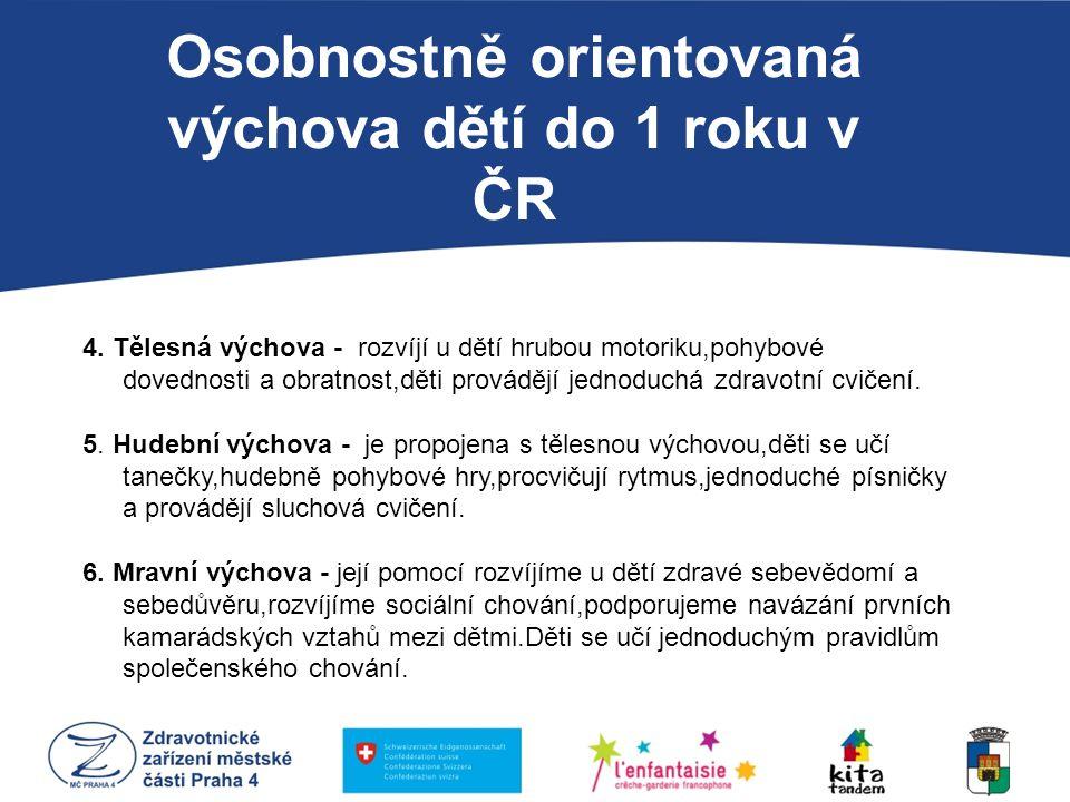 Zástupný text.........Zástupný text......... Osobnostně orientovaná výchova dětí do 1 roku v ČR 4.