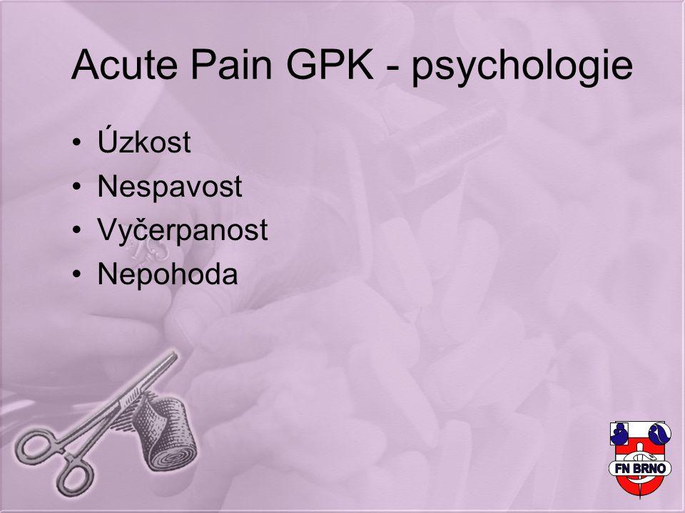 Acute Pain GPK - psychologie Úzkost Nespavost Vyčerpanost Nepohoda