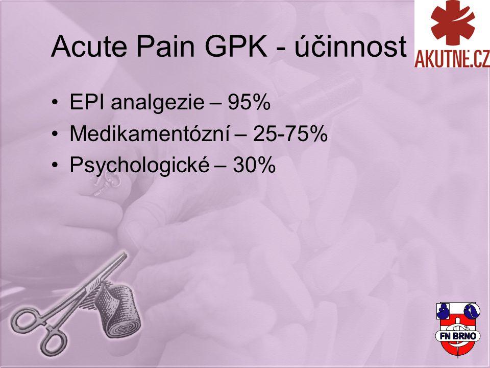 Acute Pain GPK - účinnost EPI analgezie – 95% Medikamentózní – 25-75% Psychologické – 30%