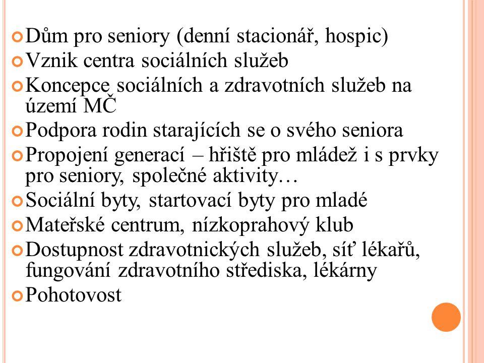 Dům pro seniory (denní stacionář, hospic) Vznik centra sociálních služeb Koncepce sociálních a zdravotních služeb na území MČ Podpora rodin starajícíc