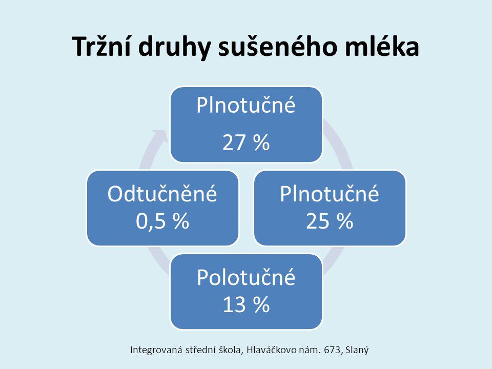 Tržní druhy sušeného mléka Plnotučné 27 % Plnotučné 25 % Polotučné 13 % Odtučněné 0,5 % Integrovaná střední škola, Hlaváčkovo nám. 673, Slaný