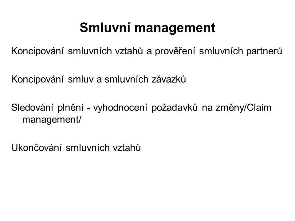 Smluvní management Koncipování smluvních vztahů a prověření smluvních partnerů Koncipování smluv a smluvních závazků Sledování plnění - vyhodnocení po
