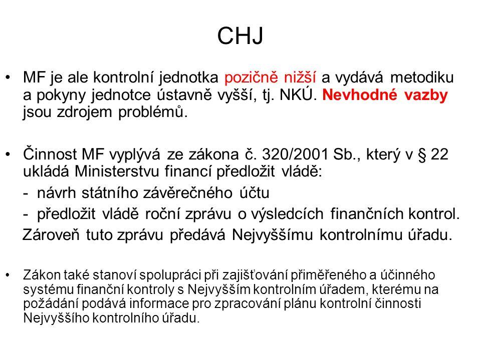 CHJ MF je ale kontrolní jednotka pozičně nižší a vydává metodiku a pokyny jednotce ústavně vyšší, tj. NKÚ. Nevhodné vazby jsou zdrojem problémů. Činno