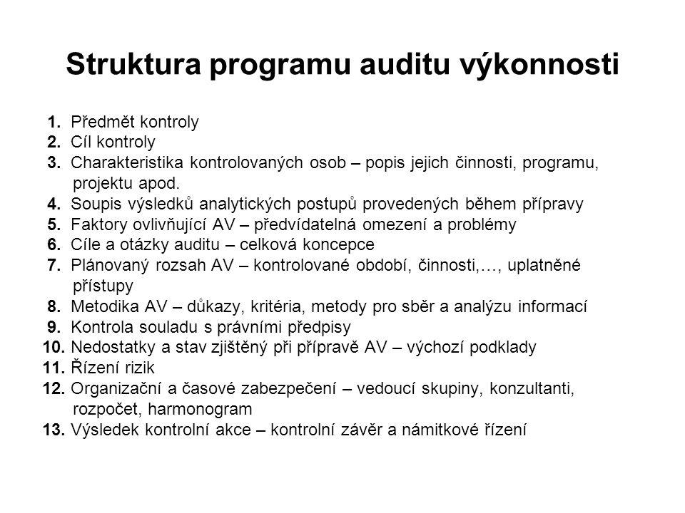 Struktura programu auditu výkonnosti 1. Předmět kontroly 2. Cíl kontroly 3. Charakteristika kontrolovaných osob – popis jejich činnosti, programu, pro