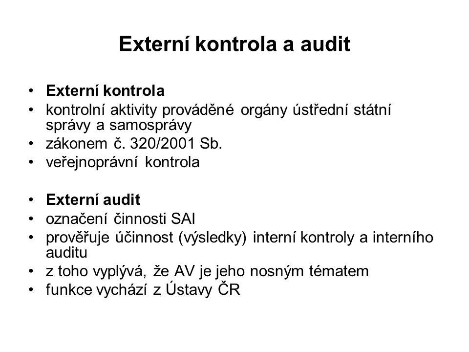 Externí kontrola a audit Externí kontrola kontrolní aktivity prováděné orgány ústřední státní správy a samosprávy zákonem č. 320/2001 Sb. veřejnoprávn