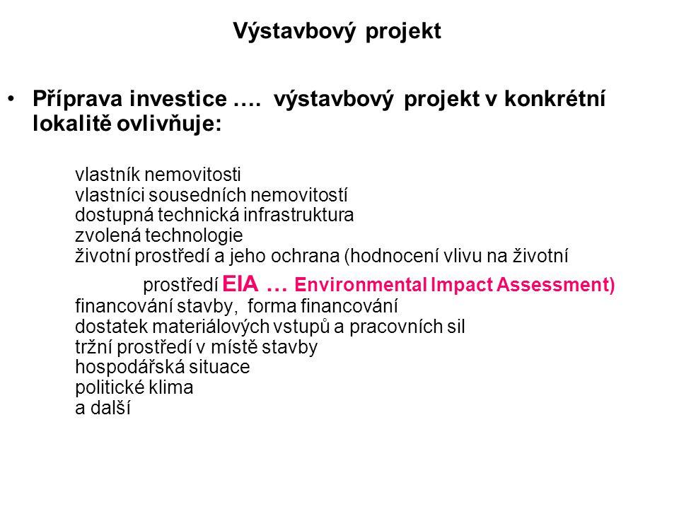 Výstavbový projekt Příprava investice …. výstavbový projekt v konkrétní lokalitě ovlivňuje: vlastník nemovitosti vlastníci sousedních nemovitostí dost