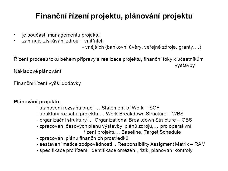 Finanční řízení projektu, plánování projektu je součástí managementu projektu zahrnuje získávání zdrojů - vnitřních - vnějších (bankovní úvěry, veřejn