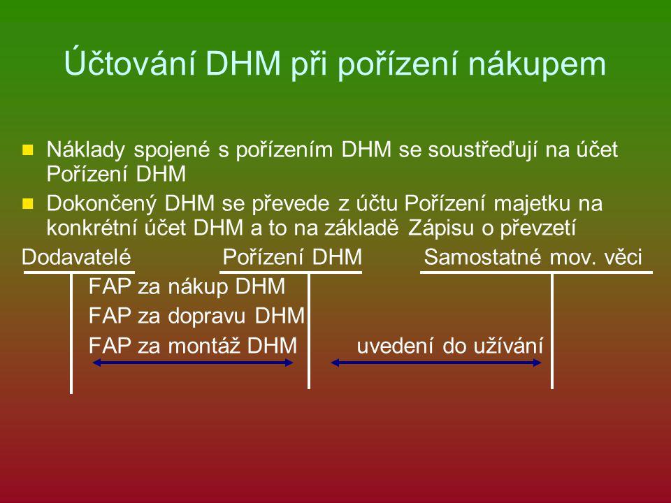 Výpočet pořizovací ceny DHM při pořízení dodavatelským způsobem Pořizovací cena se vypočítá jako součet ceny pořízení (vstupní ceny) a vedlejších pořizovacích nákladů, které s pořízením DHM souvisí (doprava, clo, montáž) Příklad: Účetní jednotka si výši ocenění DHM stanovila podle zákona o dani z příjmů na vyšší jak 40 000 Kč.