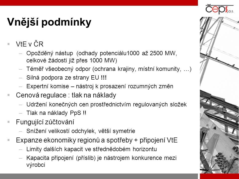 Vnější podmínky  VtE v ČR –Opožděný nástup (odhady potenciálu1000 až 2500 MW, celkové žádosti již přes 1000 MW) –Téměř všeobecný odpor (ochrana krajiny, místní komunity, …) –Silná podpora ze strany EU !!.