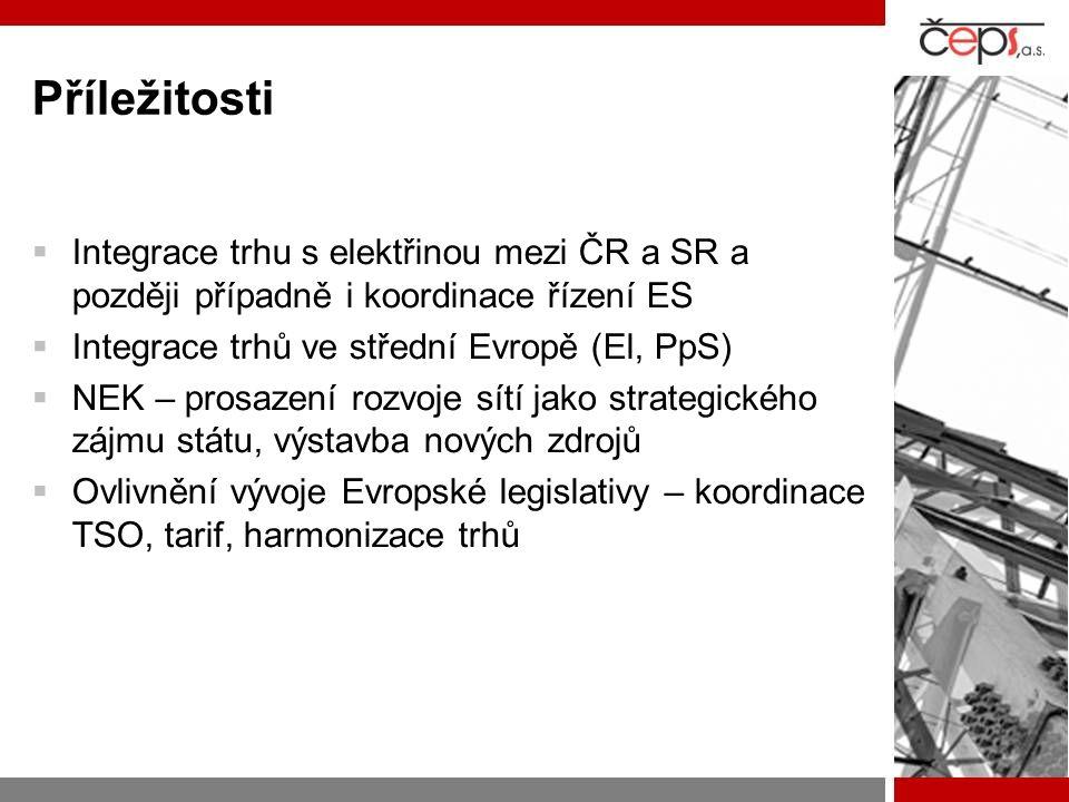 Příležitosti  Integrace trhu s elektřinou mezi ČR a SR a později případně i koordinace řízení ES  Integrace trhů ve střední Evropě (El, PpS)  NEK – prosazení rozvoje sítí jako strategického zájmu státu, výstavba nových zdrojů  Ovlivnění vývoje Evropské legislativy – koordinace TSO, tarif, harmonizace trhů