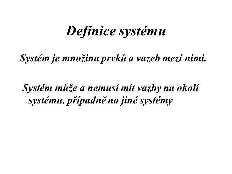 Definice systému Systém je množina prvků a vazeb mezi nimi. Systém může a nemusí mít vazby na okolí systému, případně na jiné systémy