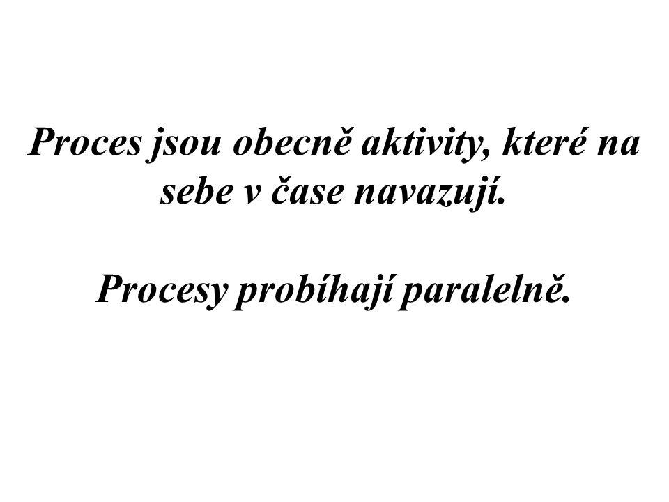 Proces jsou obecně aktivity, které na sebe v čase navazují. Procesy probíhají paralelně.