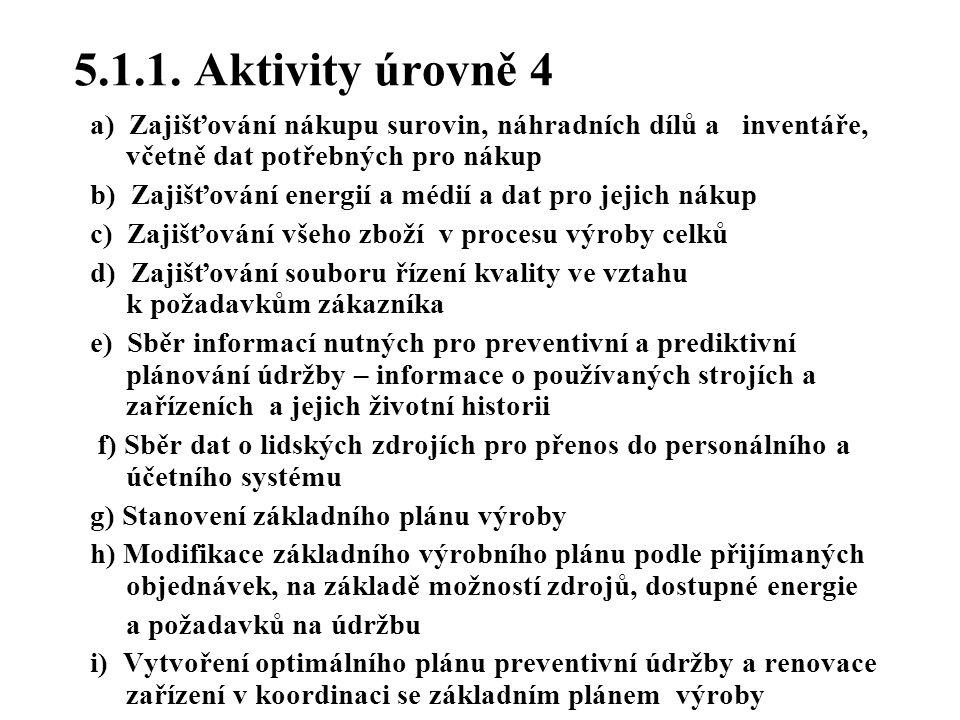 5.1.1. Aktivity úrovně 4 a) Zajišťování nákupu surovin, náhradních dílů a inventáře, včetně dat potřebných pro nákup b) Zajišťování energií a médií a
