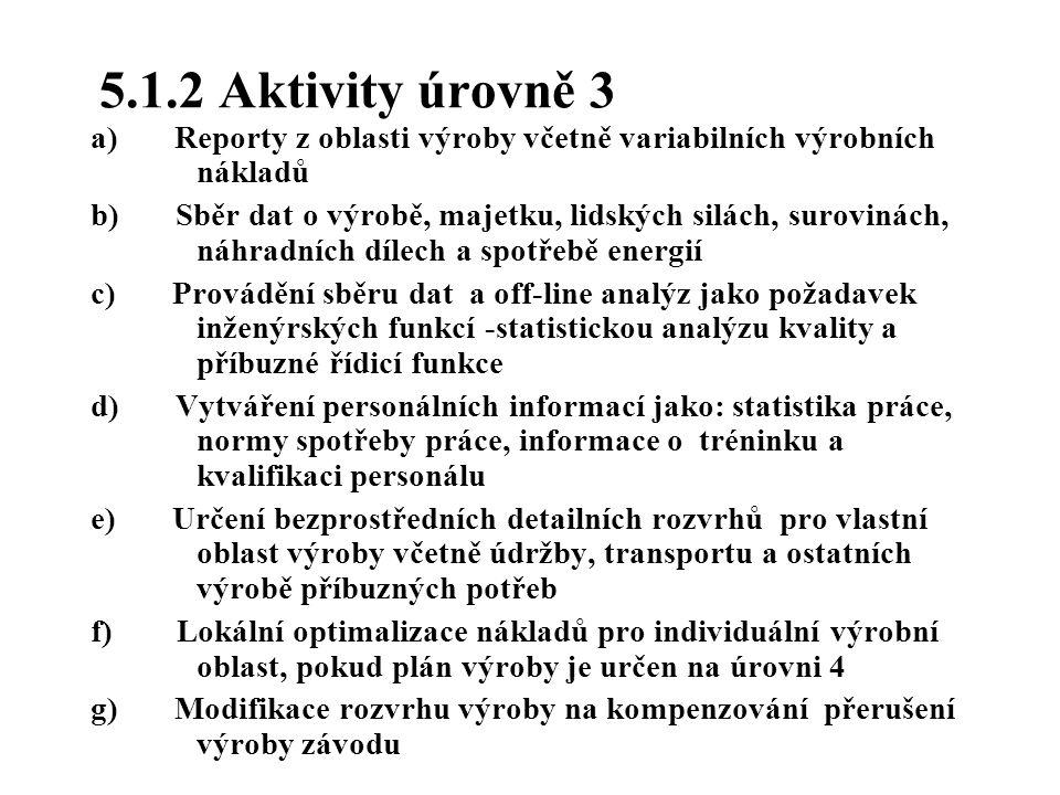 5.1.2 Aktivity úrovně 3 a) Reporty z oblasti výroby včetně variabilních výrobních nákladů b) Sběr dat o výrobě, majetku, lidských silách, surovinách,
