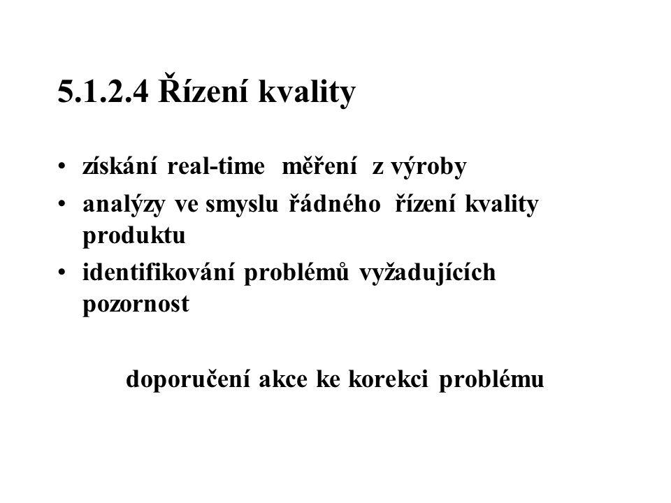 5.1.2.4 Řízení kvality získání real-time měření z výroby analýzy ve smyslu řádného řízení kvality produktu identifikování problémů vyžadujících pozorn