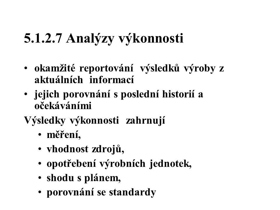 5.1.2.7 Analýzy výkonnosti okamžité reportování výsledků výroby z aktuálních informací jejich porovnání s poslední historií a očekáváními Výsledky výk