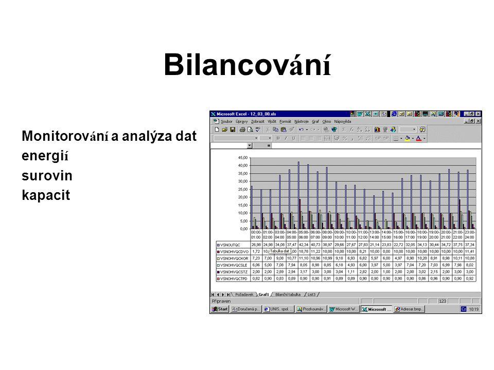 Bilancov á n í Monitorov á n í a analýza dat energi í surovin kapacit