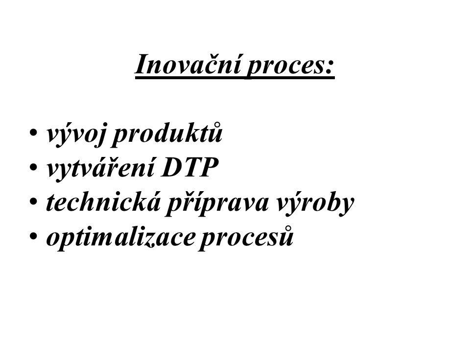 Inovační proces: vývoj produktů vytváření DTP technická příprava výroby optimalizace procesů