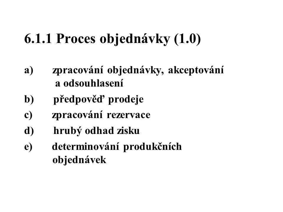 6.1.1 Proces objednávky (1.0) a) zpracování objednávky, akceptování a odsouhlasení b) předpověď prodeje c) zpracování rezervace d) hrubý odhad zisku e
