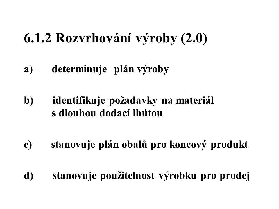 6.1.2 Rozvrhování výroby (2.0) a) determinuje plán výroby b) identifikuje požadavky na materiál s dlouhou dodací lhůtou c) stanovuje plán obalů pro ko