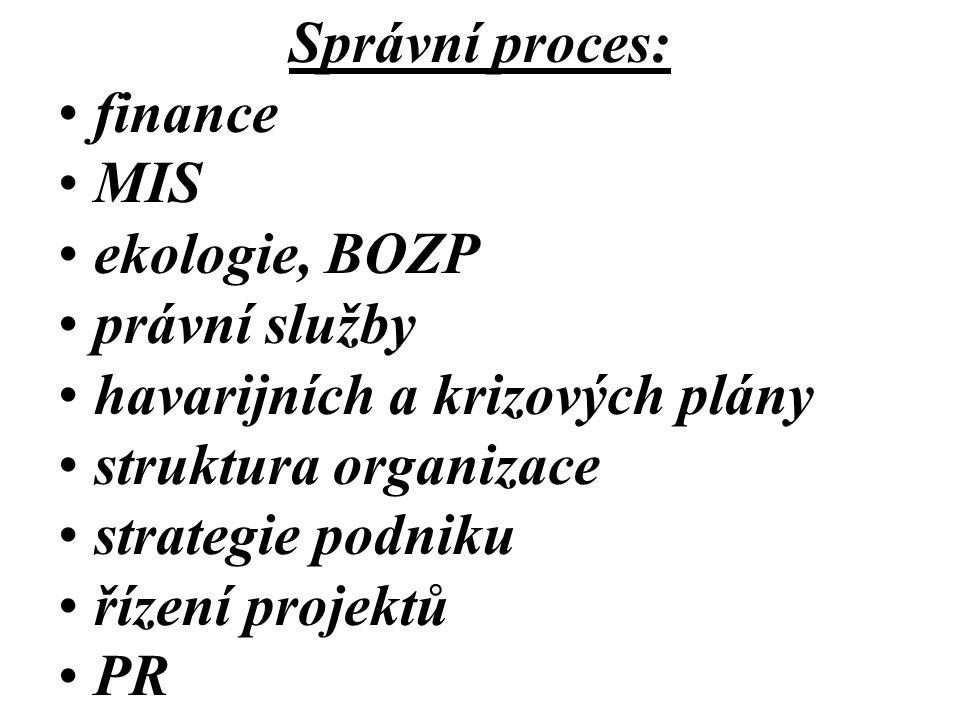 Správní proces: finance MIS ekologie, BOZP právní služby havarijních a krizových plány struktura organizace strategie podniku řízení projektů PR