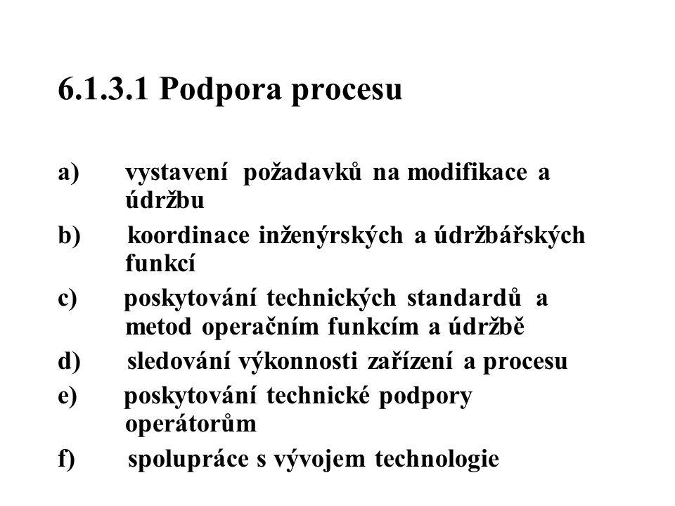 6.1.3.1 Podpora procesu a) vystavení požadavků na modifikace a údržbu b) koordinace inženýrských a údržbářských funkcí c) poskytování technických stan