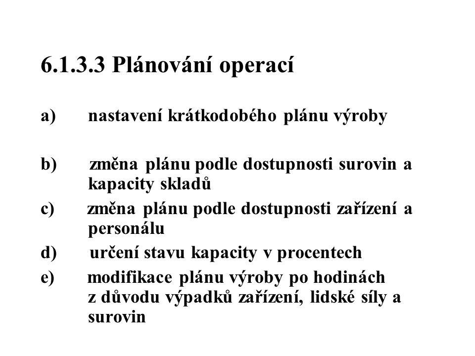 6.1.3.3 Plánování operací a) nastavení krátkodobého plánu výroby b) změna plánu podle dostupnosti surovin a kapacity skladů c) změna plánu podle dostu