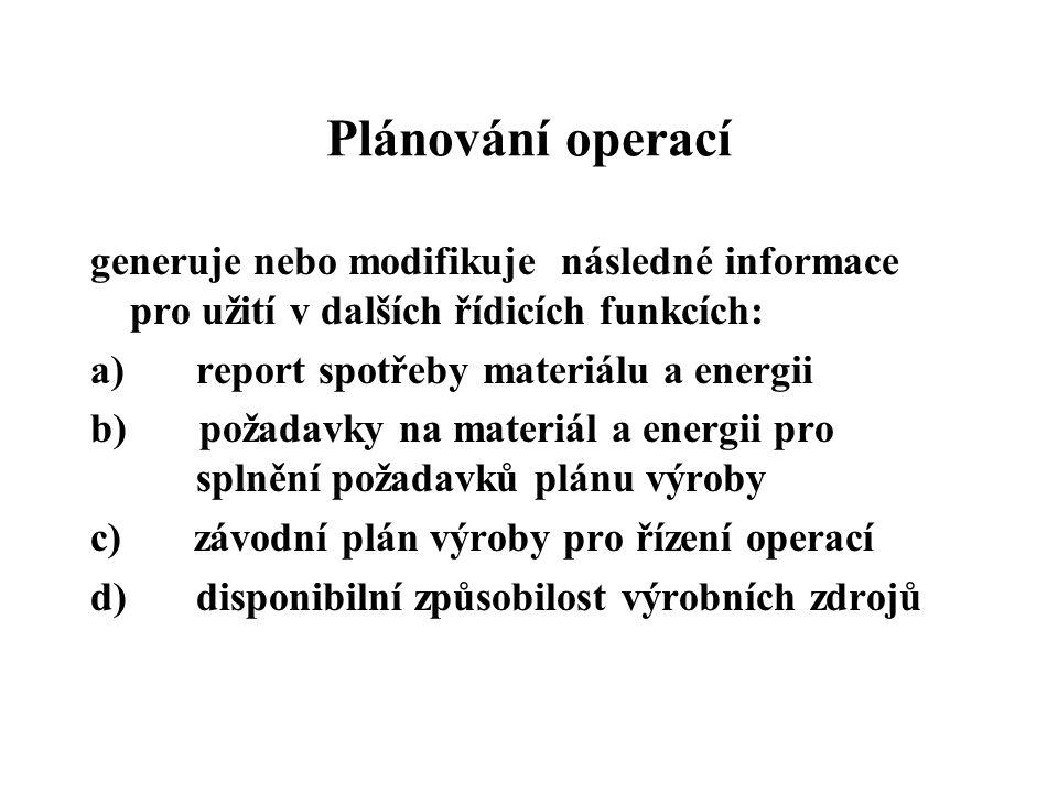 Plánování operací generuje nebo modifikuje následné informace pro užití v dalších řídicích funkcích: a) report spotřeby materiálu a energii b) požadav