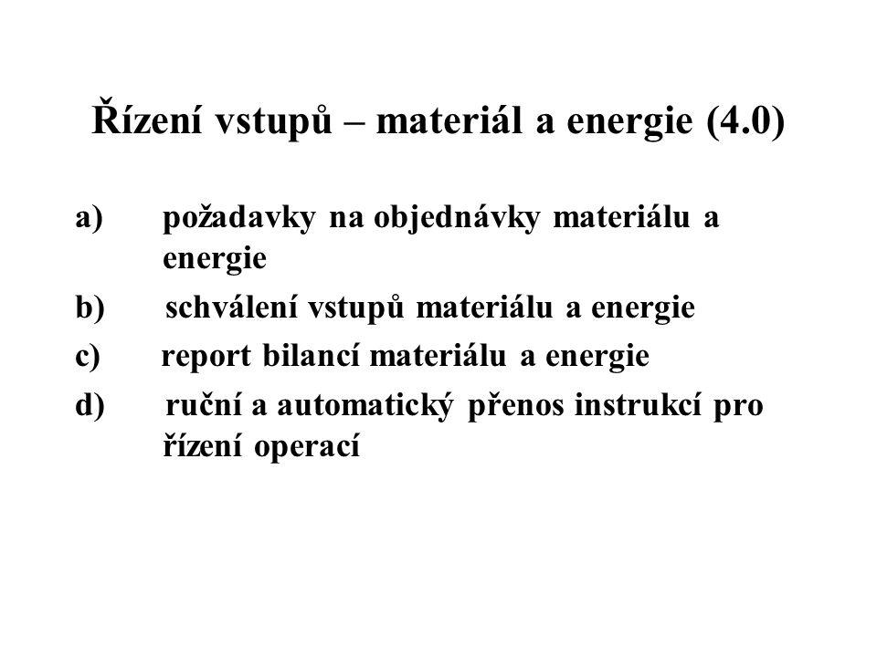 Řízení vstupů – materiál a energie (4.0) a) požadavky na objednávky materiálu a energie b) schválení vstupů materiálu a energie c) report bilancí mate