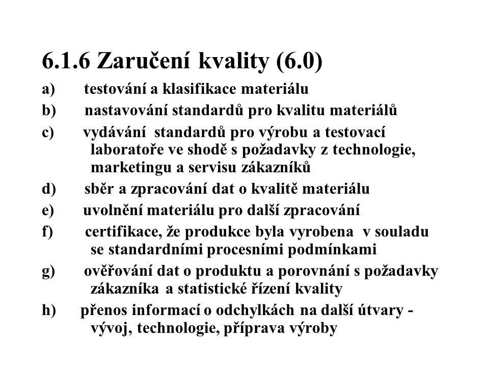 6.1.6 Zaručení kvality (6.0) a) testování a klasifikace materiálu b) nastavování standardů pro kvalitu materiálů c) vydávání standardů pro výrobu a te