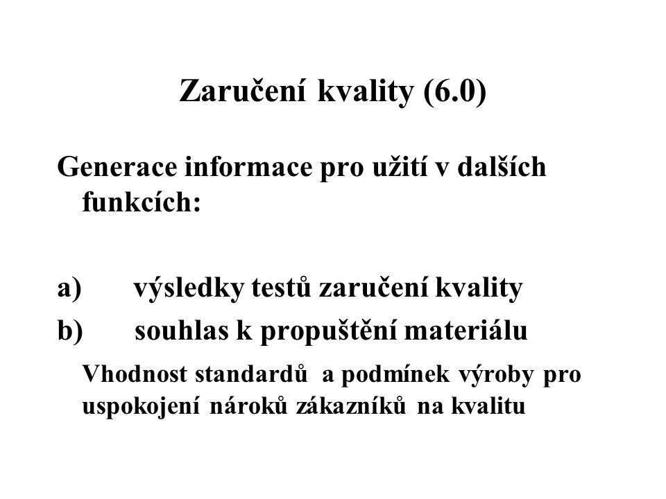 Zaručení kvality (6.0) Generace informace pro užití v dalších funkcích: a) výsledky testů zaručení kvality b) souhlas k propuštění materiálu Vhodnost