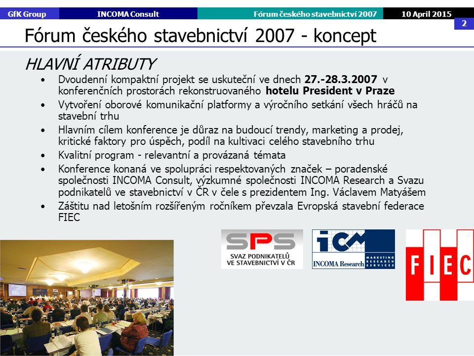 GfK GroupINCOMA ConsultFórum českého stavebnictví 2007 10 April 2015 2 Dvoudenní kompaktní projekt se uskuteční ve dnech 27.-28.3.2007 v konferenčních