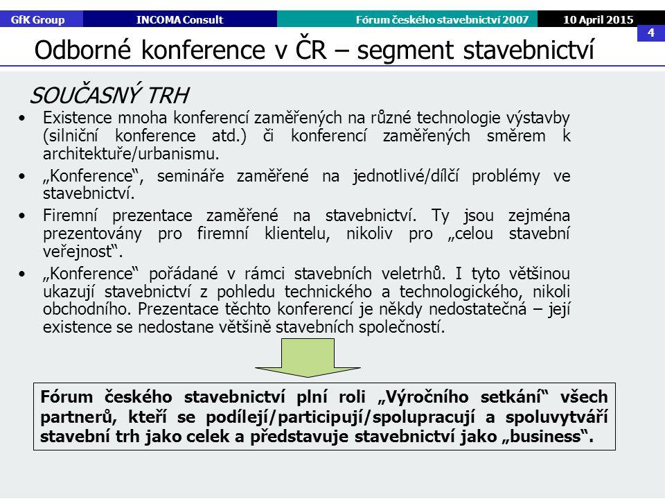 GfK GroupINCOMA ConsultFórum českého stavebnictví 2007 10 April 2015 4 Existence mnoha konferencí zaměřených na různé technologie výstavby (silniční k