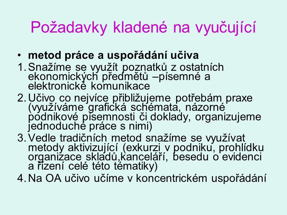 Zařazení učiva V l.koncentrickém okruhu (1. ročník OA) Ve II.