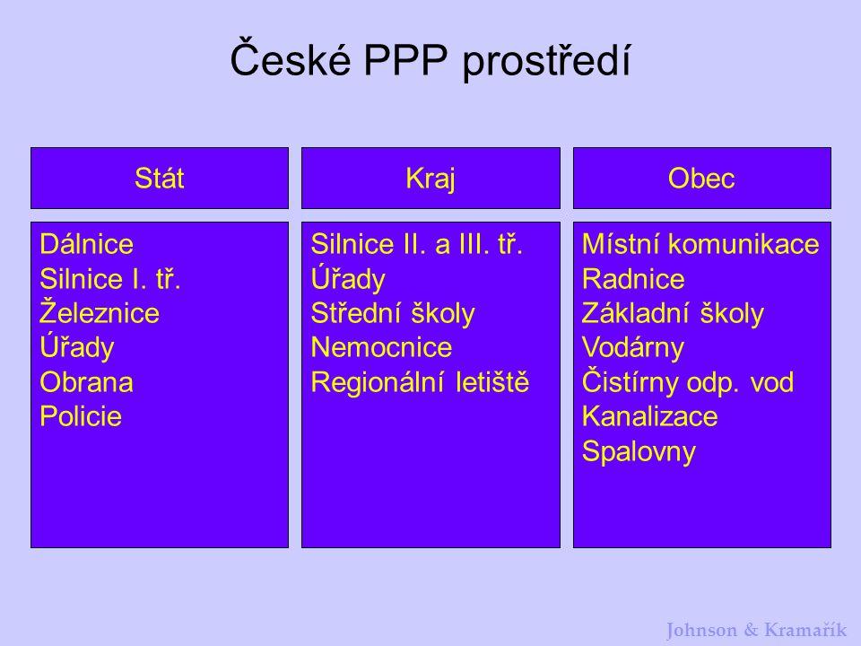 Johnson & Kramařík České PPP prostředí Stát Dálnice Silnice I.