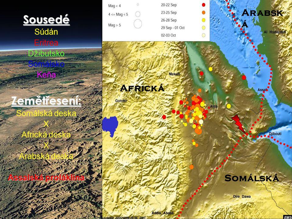 Sousedé Súdán Eritrea Džibutsko Somálsko Keňa Zemětřesení: Somálská deska X Africká deska X Arabská deska Assalská proláklina Arabsk á Somálská Africk