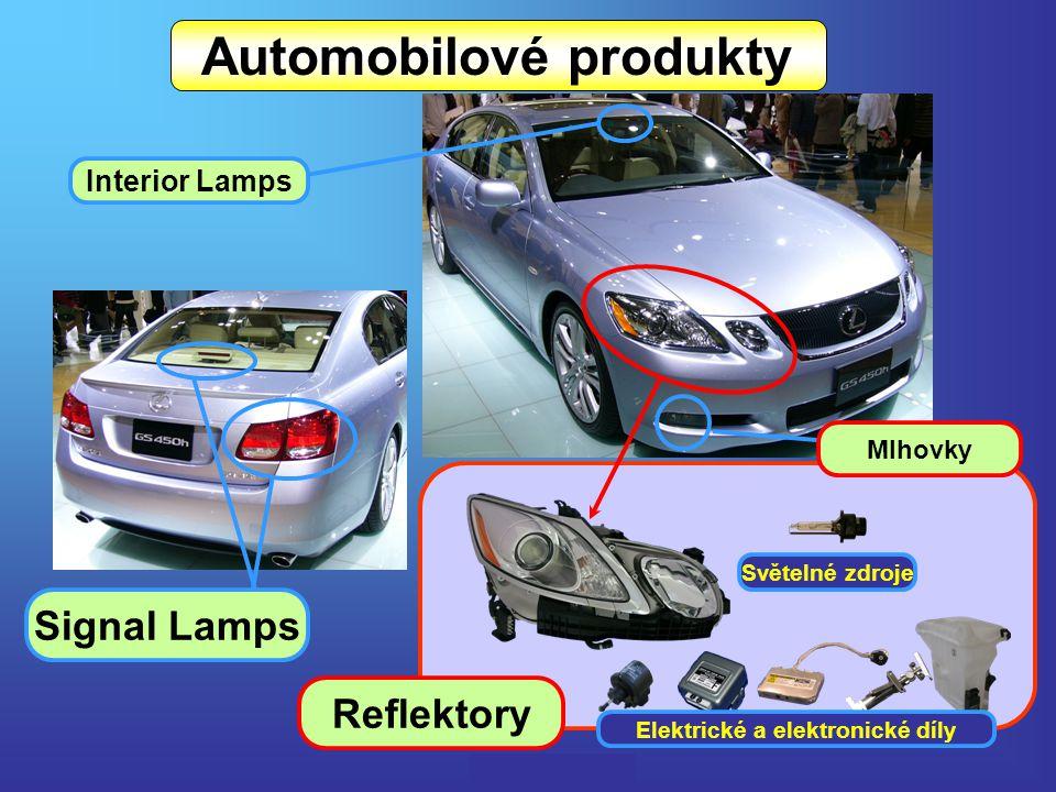 Interior Lamps Mlhovky Signal Lamps Elektrické a elektronické díly Světelné zdroje Automobilové produkty Reflektory
