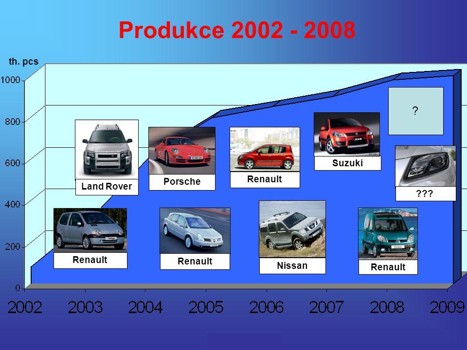 Renault Porsche Nissan Suzuki Produkce 2002 - 2008 th. pcs ??? Renault Land Rover ?