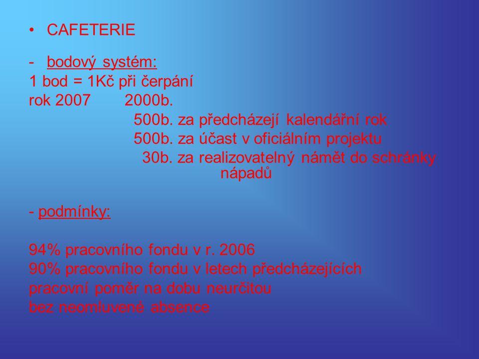 CAFETERIE -bodový systém: 1 bod = 1Kč při čerpání rok 20072000b. 500b. za předcházejí kalendářní rok 500b. za účast v oficiálním projektu 30b. za real